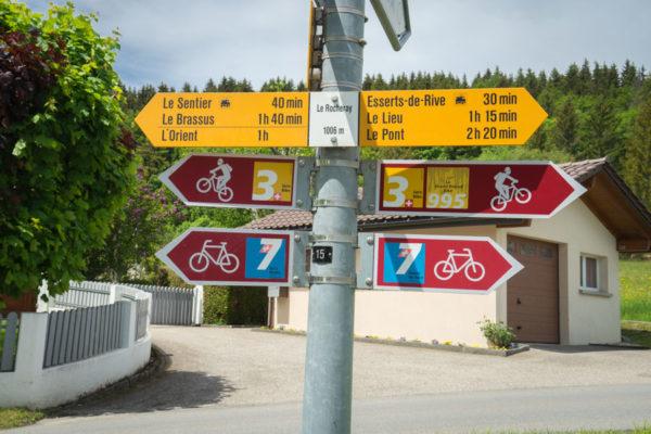 Balisage vélo en Suisse